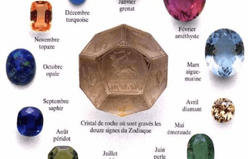 La contrefaçon des pierres et cristaux : un des fléaux de la lithothérapie !